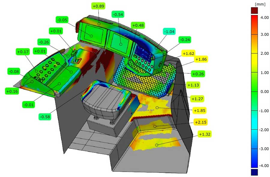 Faro Messarm mit 3D Scanner